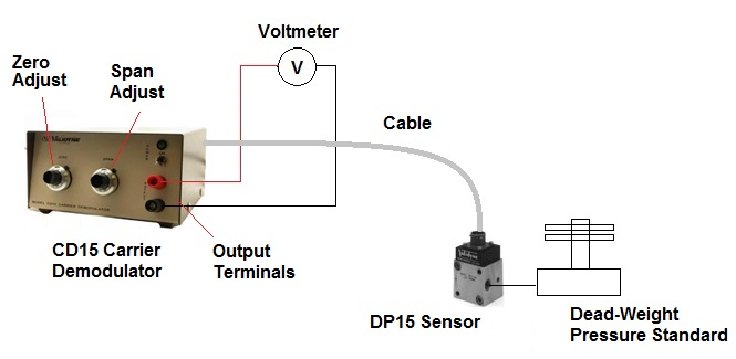 Basics of Pressure Sensor Calition on 4 wire pump wiring diagram, 4 wire relay wiring diagram, 4 wire rtd wiring diagram, 4 wire transmitter wiring diagram, 4 wire tachometer wiring diagram,