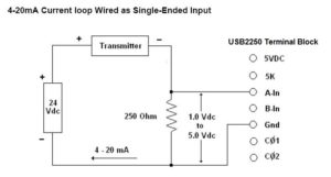 Interfacing 4-20 mA Current Loops with Data Acquistion