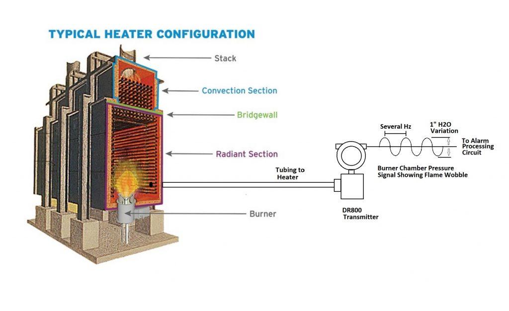 detecting burner flame