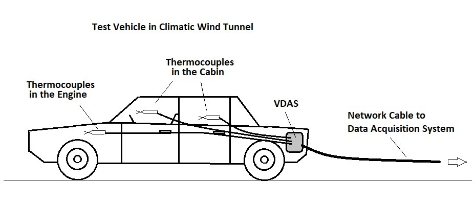 wind tunnel
