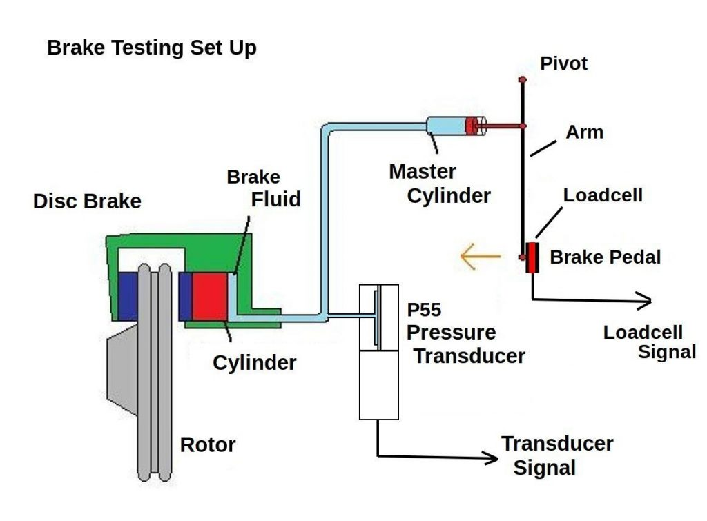 Pressure Transmitters & Transducers | Data Acquisition | Pressure Sensors |  Validyne Engineering | Hydraulic Pressure Transducer Schematic |  | www.validyne.com