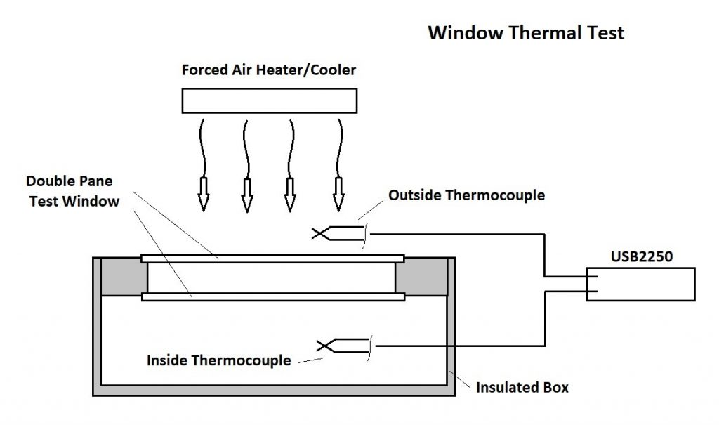 window thermal efficiency